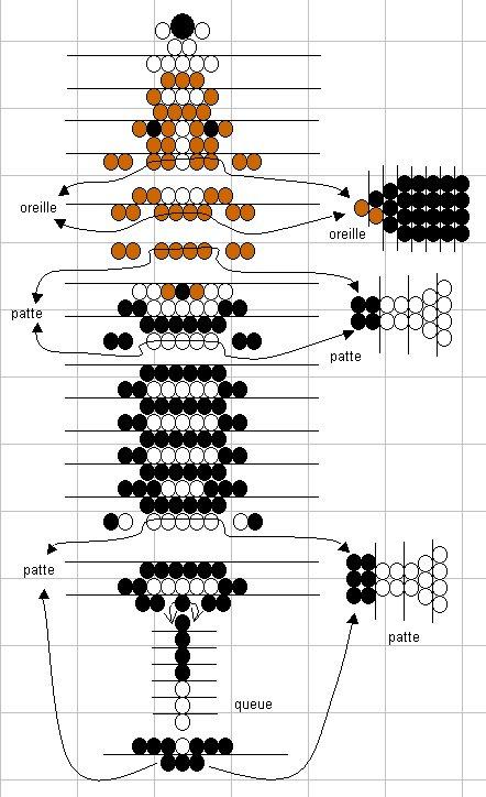 Схема бисероплетения таксы
